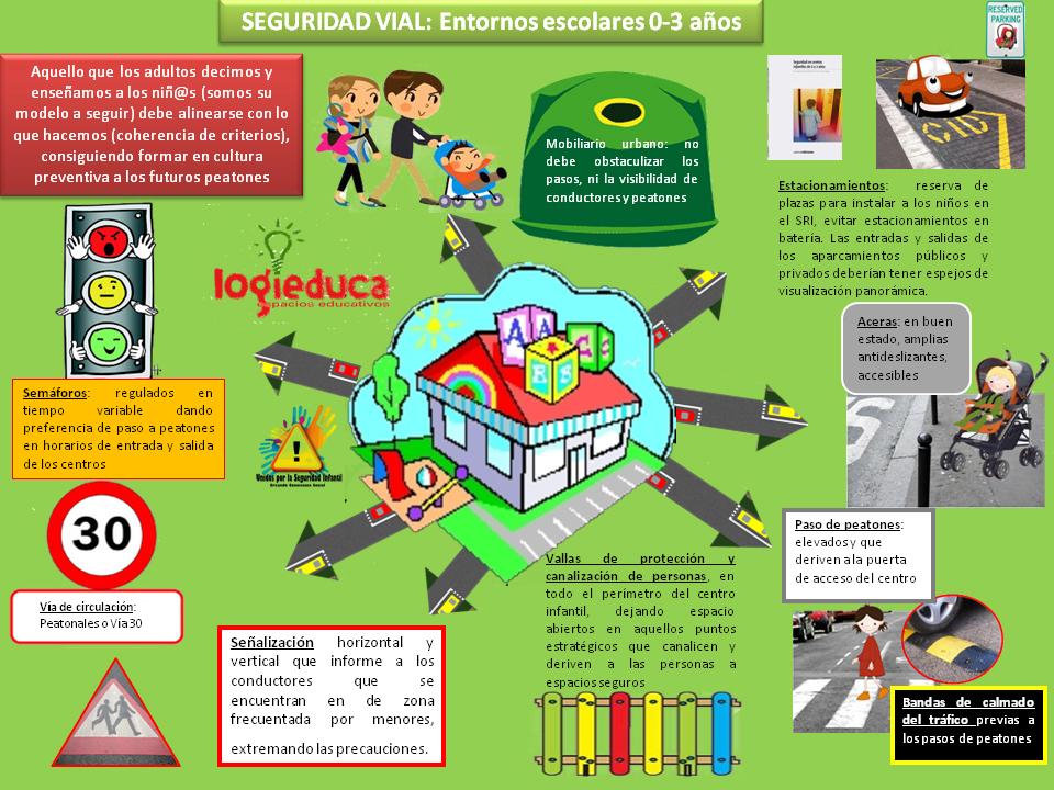 """©AENOR Infografía de """"Seguridad en centros infantiles de 0 a 3 años"""". Autores Mª Angeles Miranda Martínes y Mario Falcón Aliaga."""