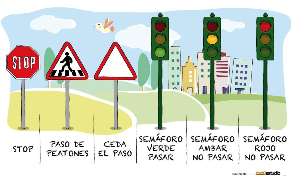 señales trafico bicis
