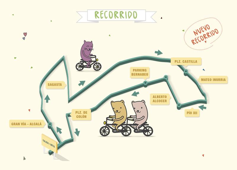 fiesta-de-la-bici-recorrido