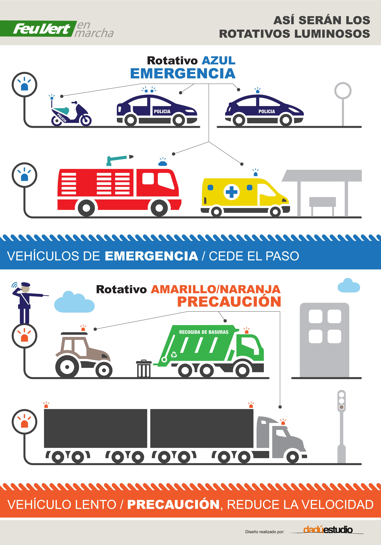 Servicio Emergencia de Radioaficionados - ce3aacl