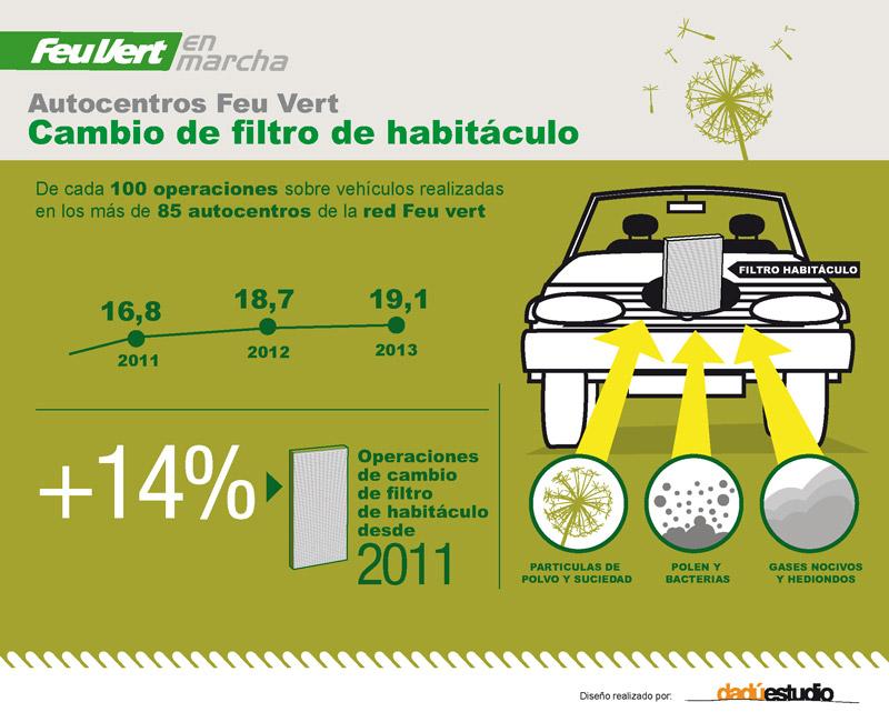 FILTRO-HABITACULO-2