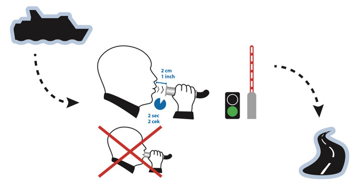 instructions alco gate