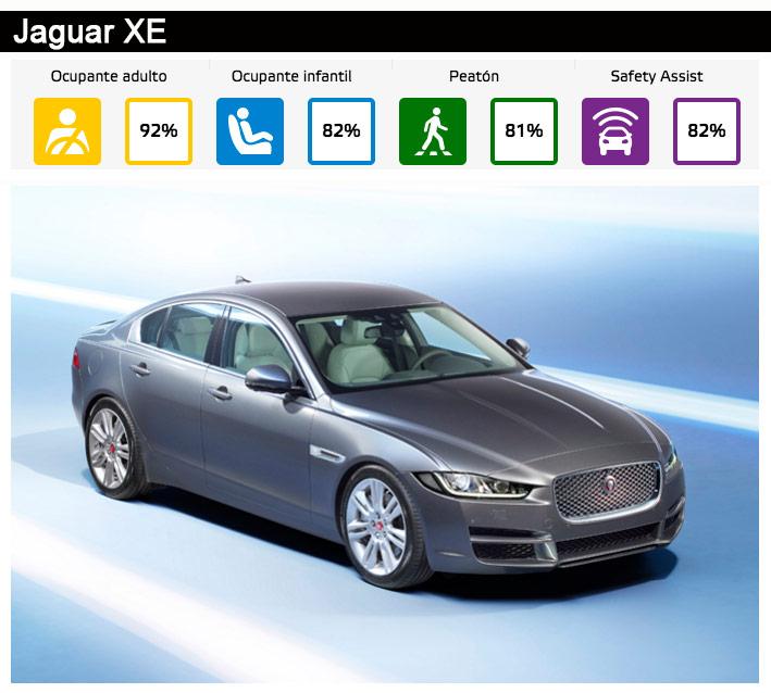 Montaje-los-mas-vendidos-Jaguar-1