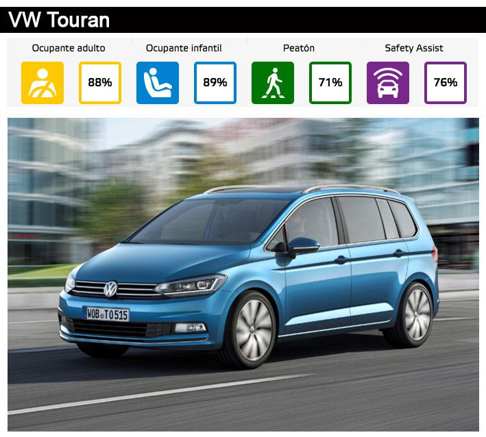 Montaje-los-mas-vendidos-VW-Touran-1