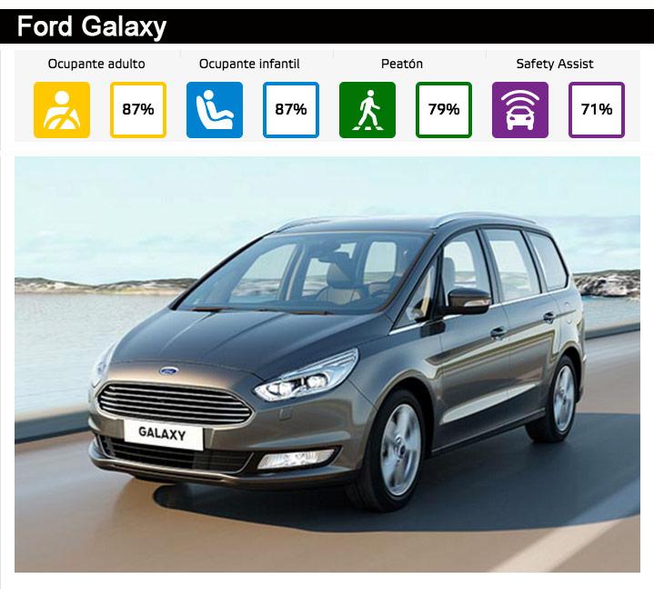 Montaje-los-mas-vendidos-ford-galaxy-2