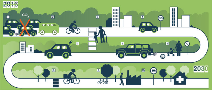 Plan-mobilidad-urbana-greenpeace