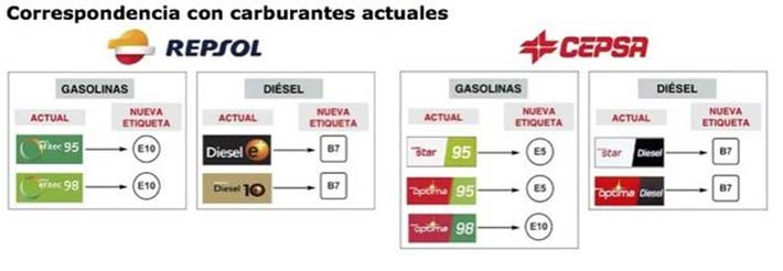 etiqueta-combustible-coches-1