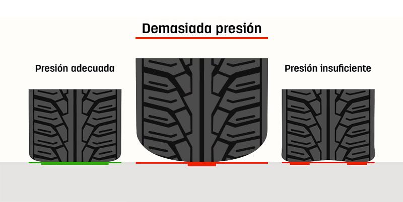 presión alta neumáticos