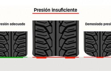 presion-insuficiente