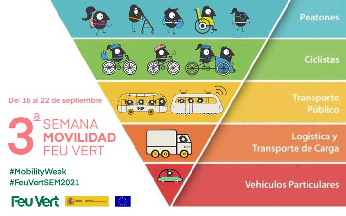 Y tú, ¿en qué parte de la Pirámide de la Movilidad te colocas?